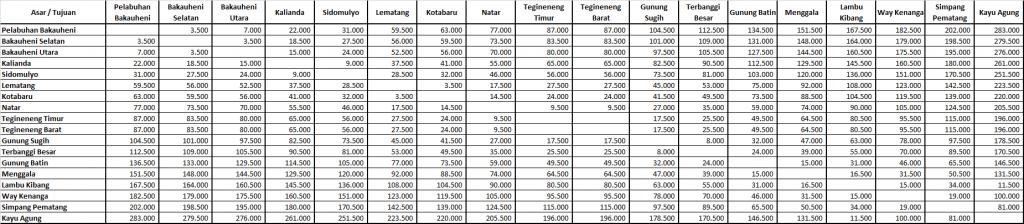 Tarif Tol Trans Sumatera Golongan I (Mobil Pribadi)