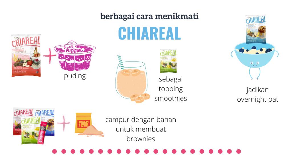 berbagai cara menikmati sarapan sehat nutify chiareal